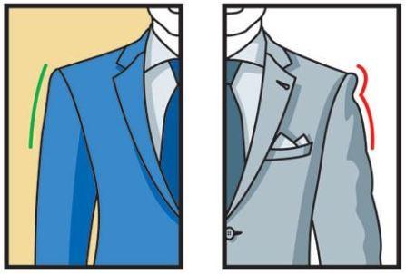 חליפה לא מותאמת - קפלים ובליטות במפגש כתף ושרוול