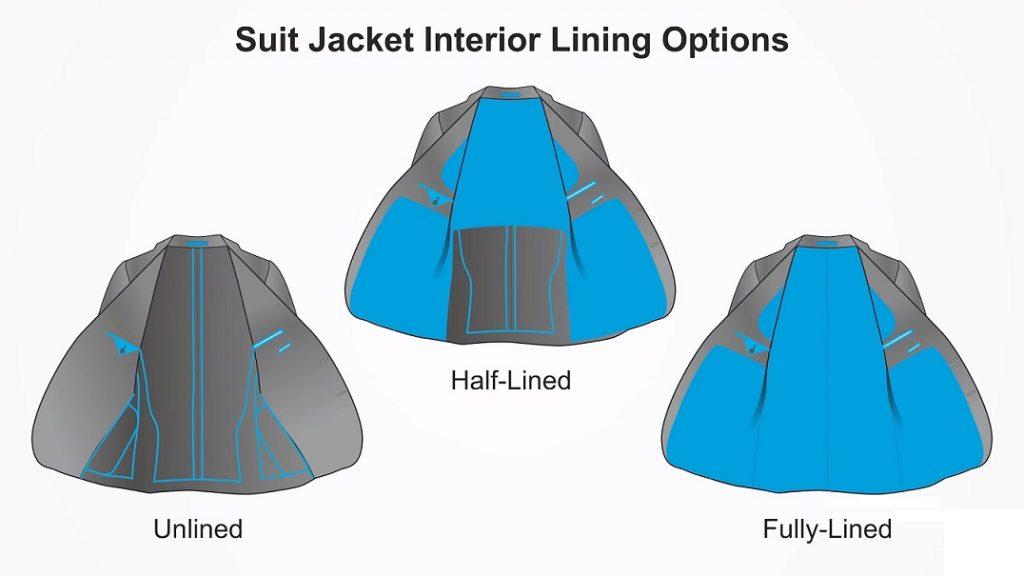 איכות התפירה בחלק הפנימי של הג'קט