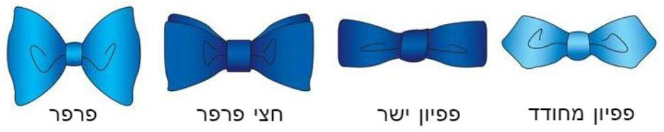 סוגים של עניבות פרפר / פפיונים