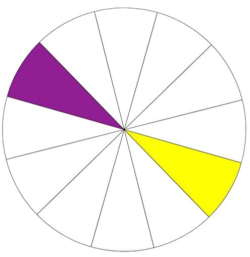 צבעים מנוגדים / משלימים בגלגל הצבעים