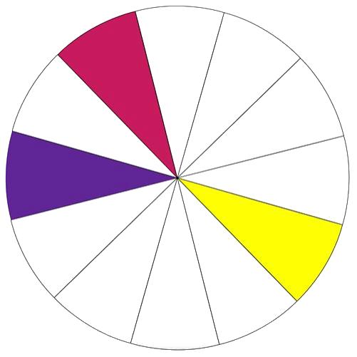 צבעים מנוגדים חצויים בגלגל הצבעים