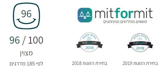 המלצות באתר mit4mit - יוסי בן נון חליפות חתן